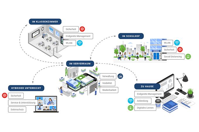 digitale-klasse-meraki-infografik-679x453
